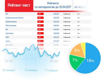 Каско на русском