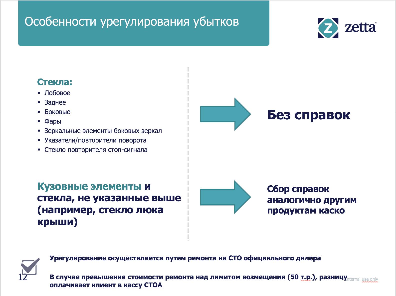каско спецпрограмма 2